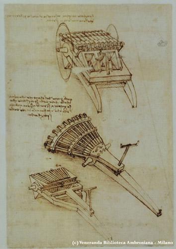 Leonardo Da Vinci, Foglio 157 Codice Atlantico: Studi per spingarde a organi, circa 1480-82