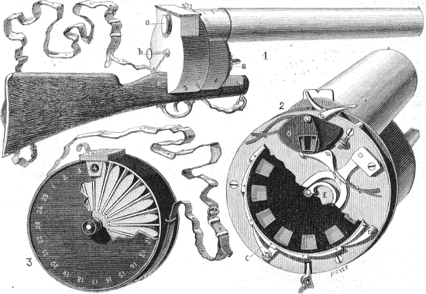 Illustrazione del fucile fotografico